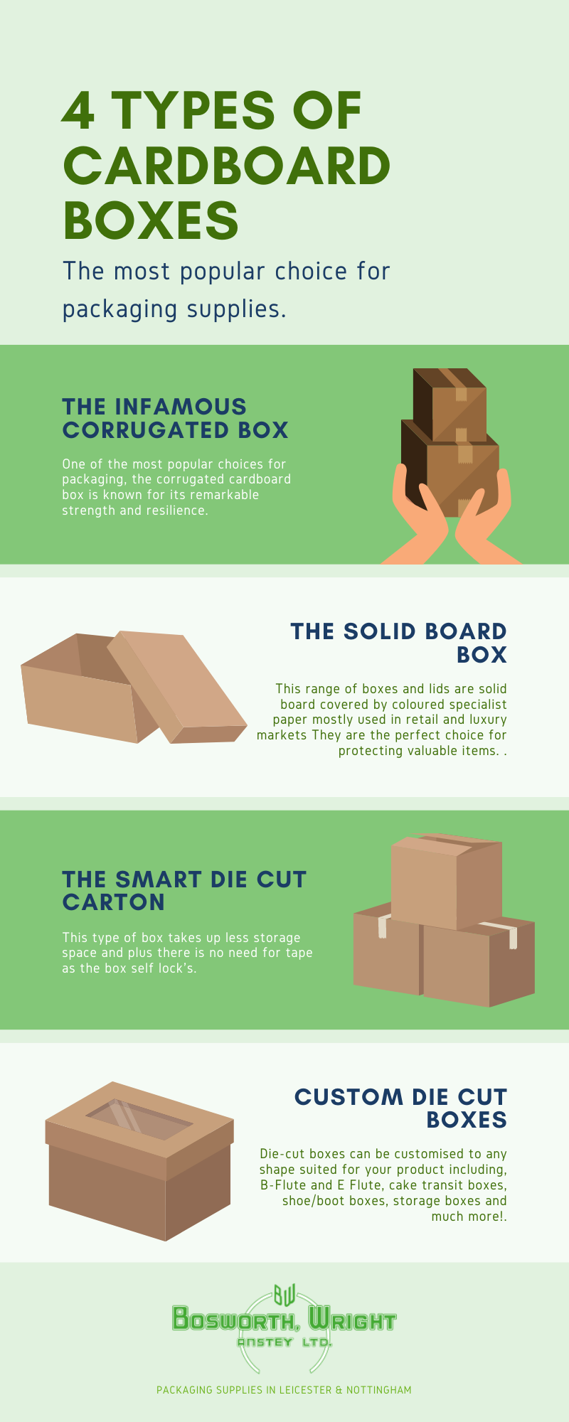 Bosworth - 5 Types of Cardboard Boxes